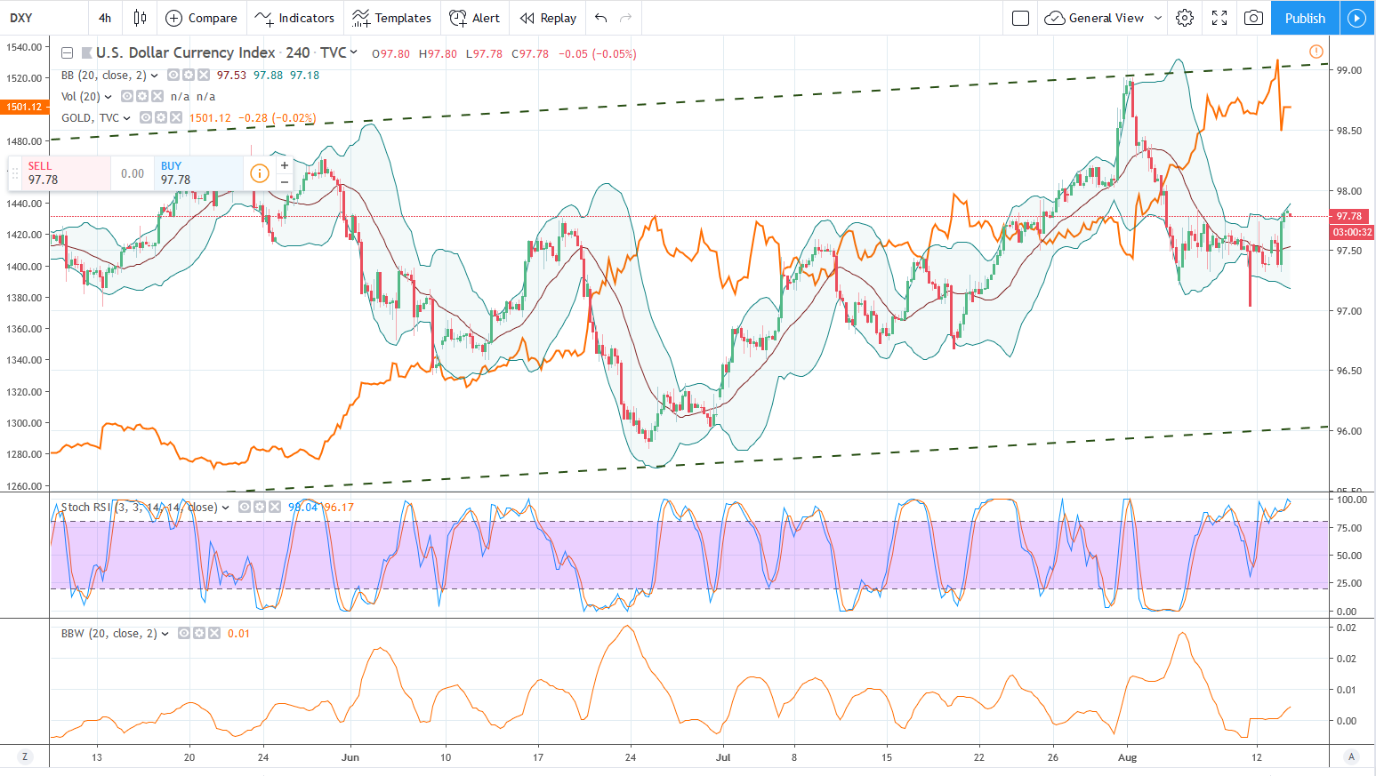 DXY-4H-20190814-1.png