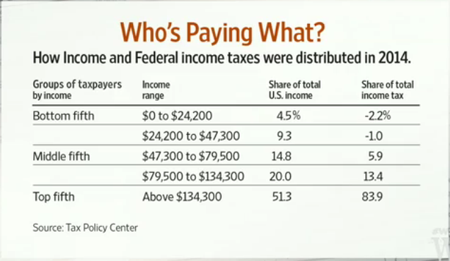 Tax Share.PNG